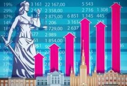 Успешность Бюро в судах. Исследование «Право.ru».